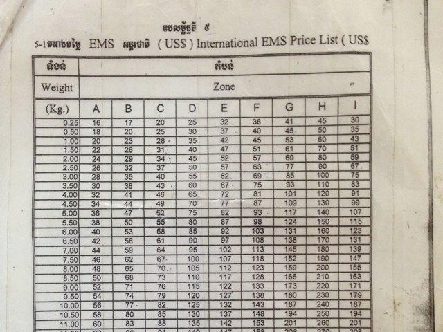 カンボジア郵便局のEMSの料金表
