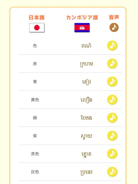 カンボジア語アプリ・単語