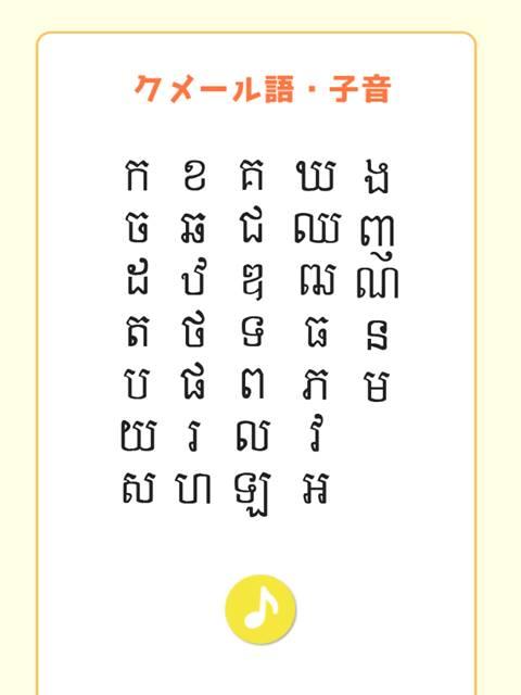 カンボジア語アプリ・文字表