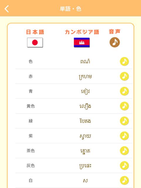 カンボジア語アプリ・単語一覧ページ